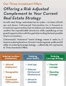 CCI Three Investment Pillars Thumbnail Image